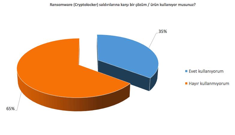 saldriya_karsi_cozum