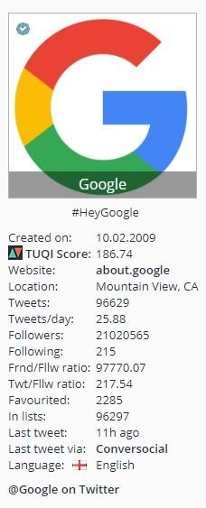 Şekil: @google kullanıcı hesabına ait elde ettiğimiz bazı meta veriler